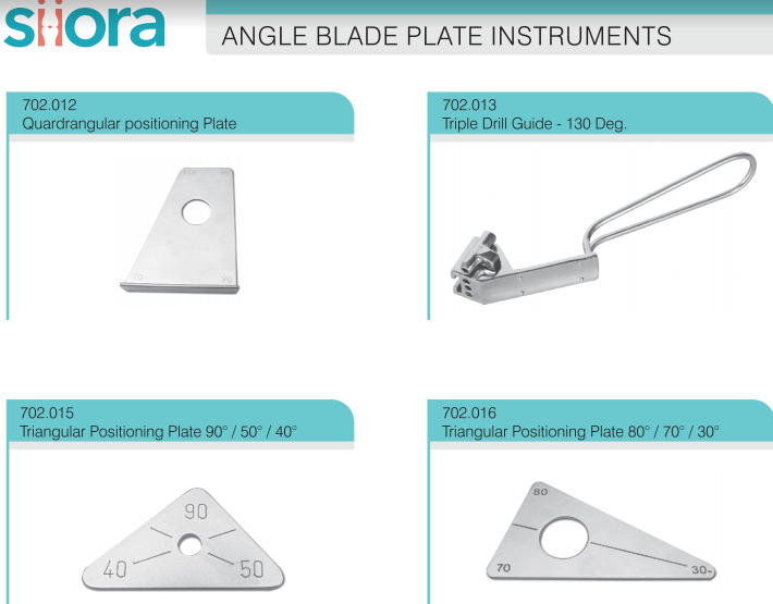 Blade Plate Instruments